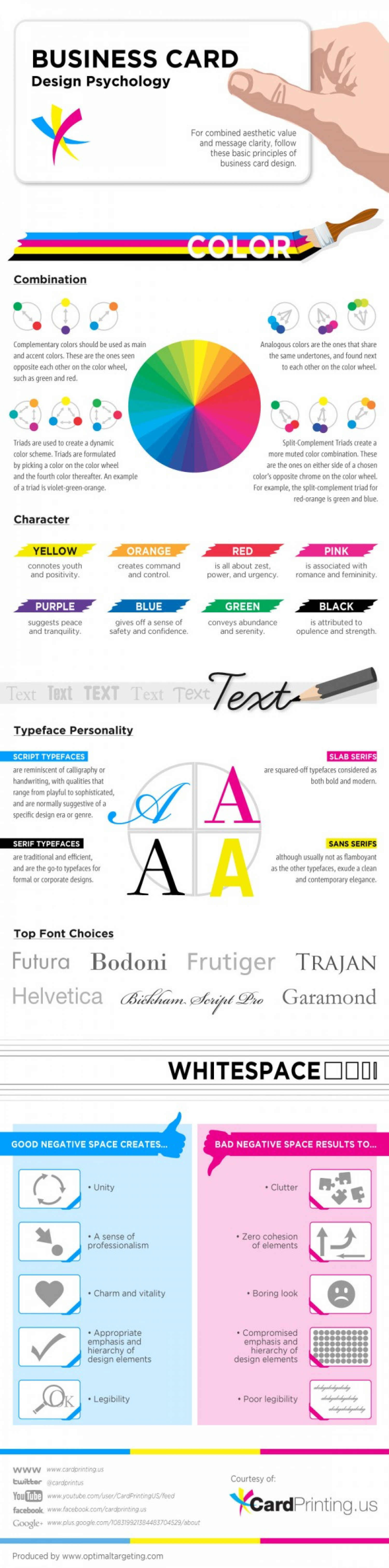 Business Card Design Psychology Infographic
