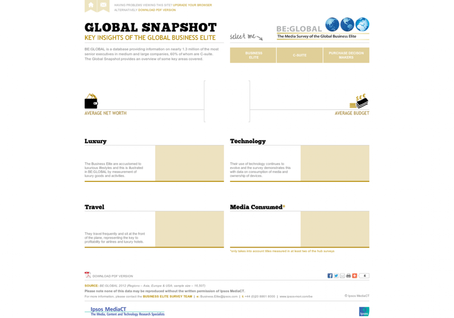 Business Elite Global Snapshot Infographic