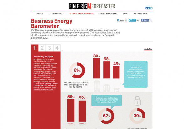 Business Energy Barometer