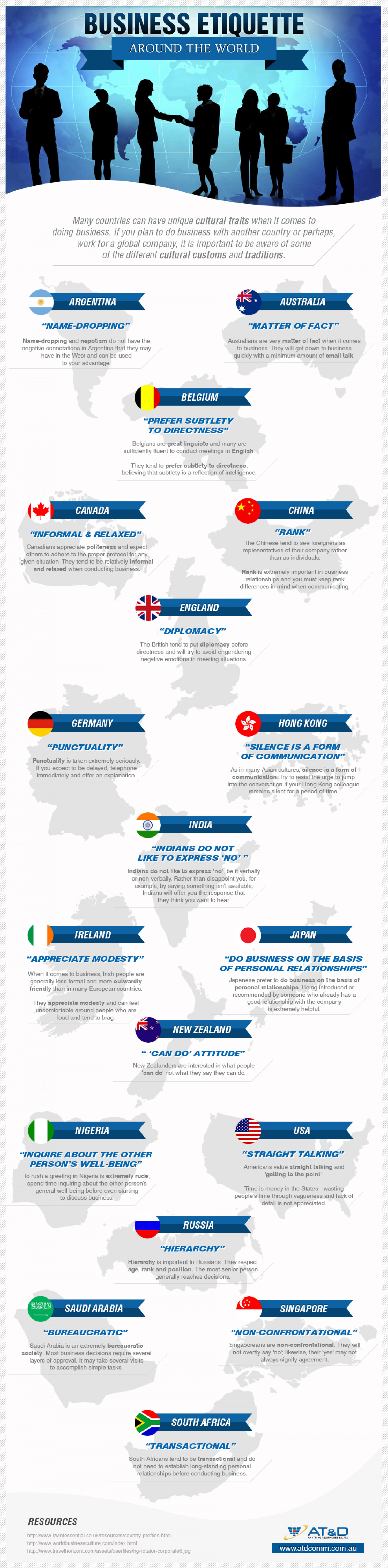 Business Etiquette around the World Infographic