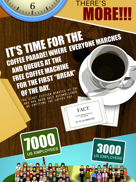 Impact of Tardiness in the Business World Infographic