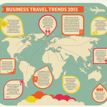 Business travel trends 2013 Infographic