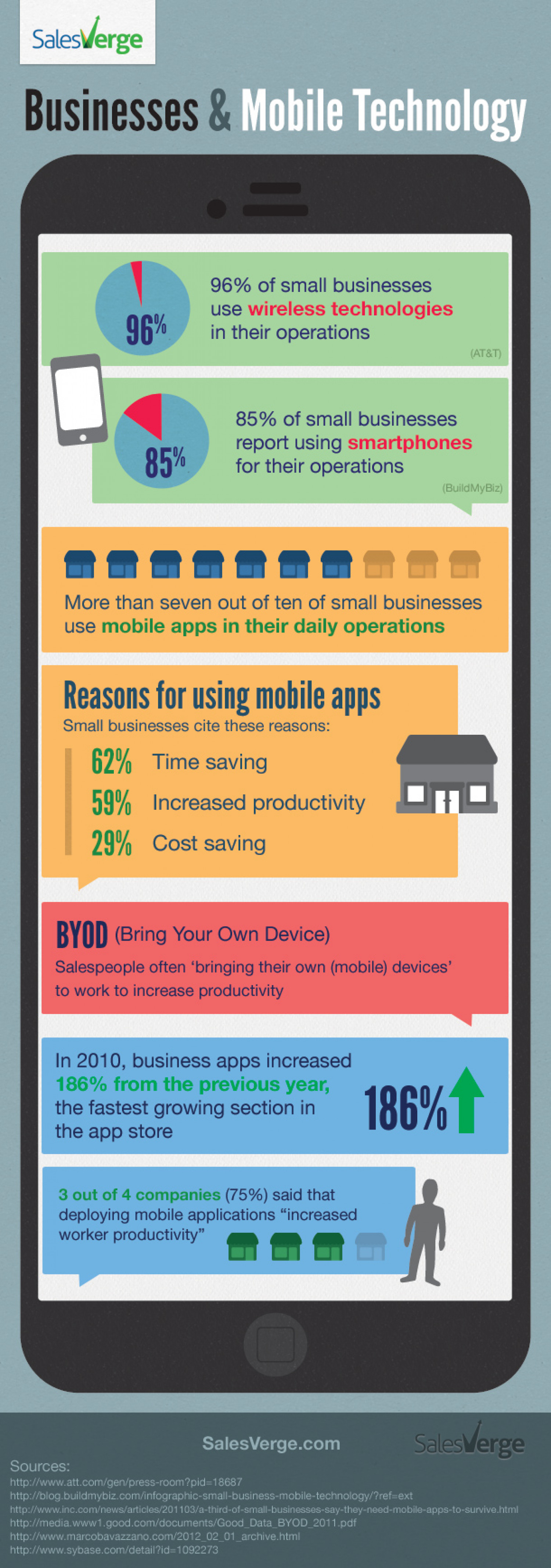 Businesses  Infographic