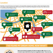 Buying a House: A Step by Step Process Infographic
