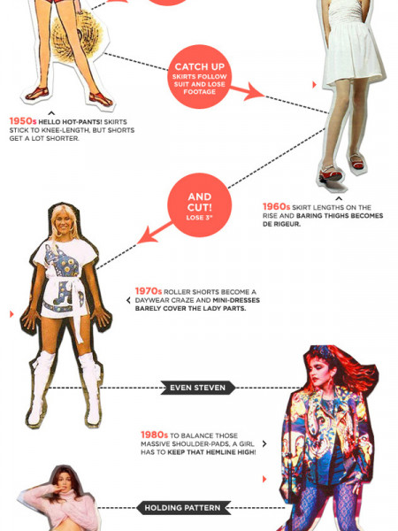 Bye Bye Bottoms Infographic