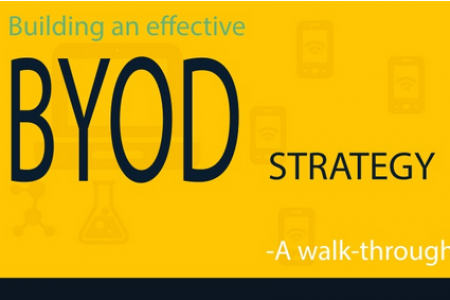 BYOD - Building an effective strategy Infographic