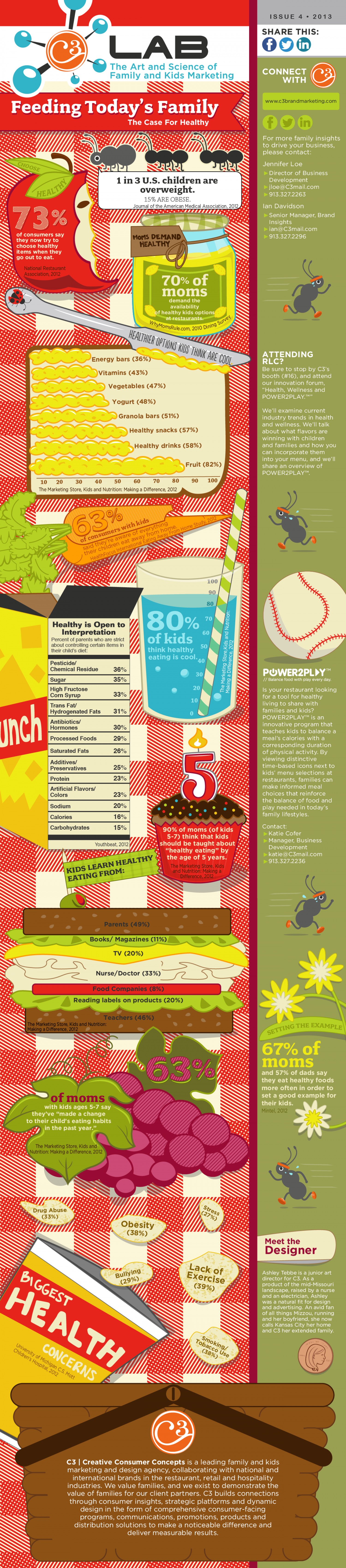 Feeding Today's Family: The Case For Healthy Infographic