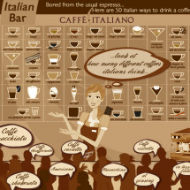 Caffe Italiano Infographic