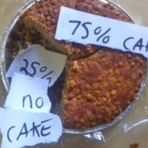 Cake Statistics Infographic