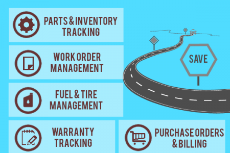 Calculating the Benefits of Fleet Management Software Infographic