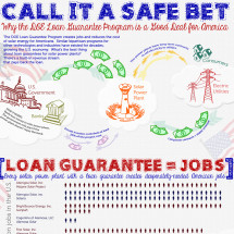 Call it a Safe Bet Infographic