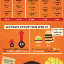 Calories! Infographic
