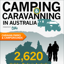 Camping & Caravanning Australia Infographic