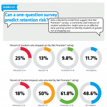 Can a one-question survey predict retention risk? Infographic
