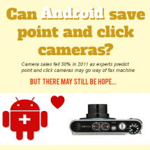 Can Android save point-and-click cameras? Infographic