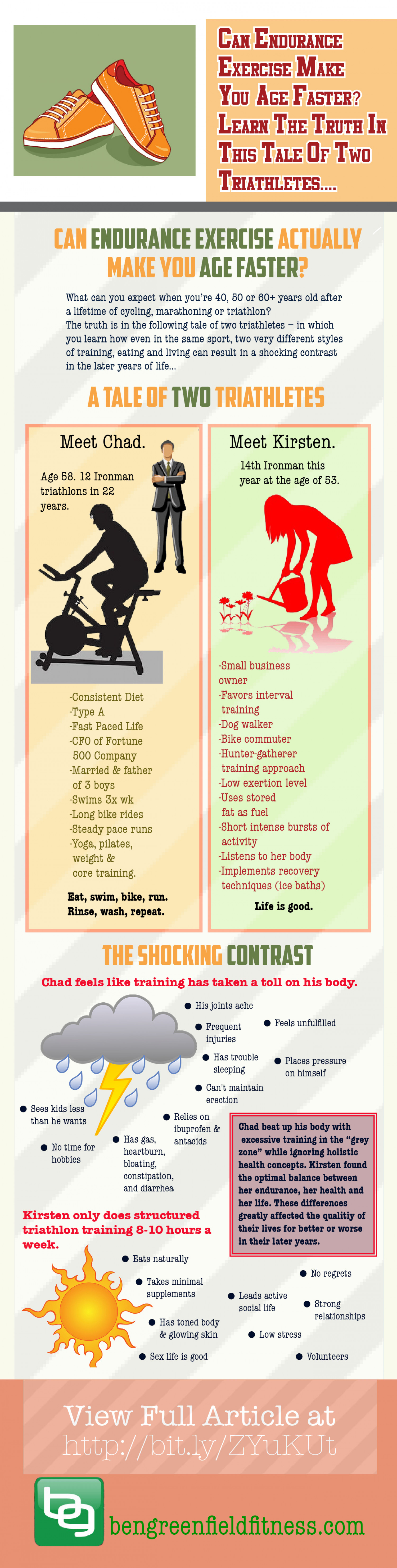 Can Endurance Exercise Make You Age Faster? Learn The Truth In This Tale Of Two Triathletes…  Infographic