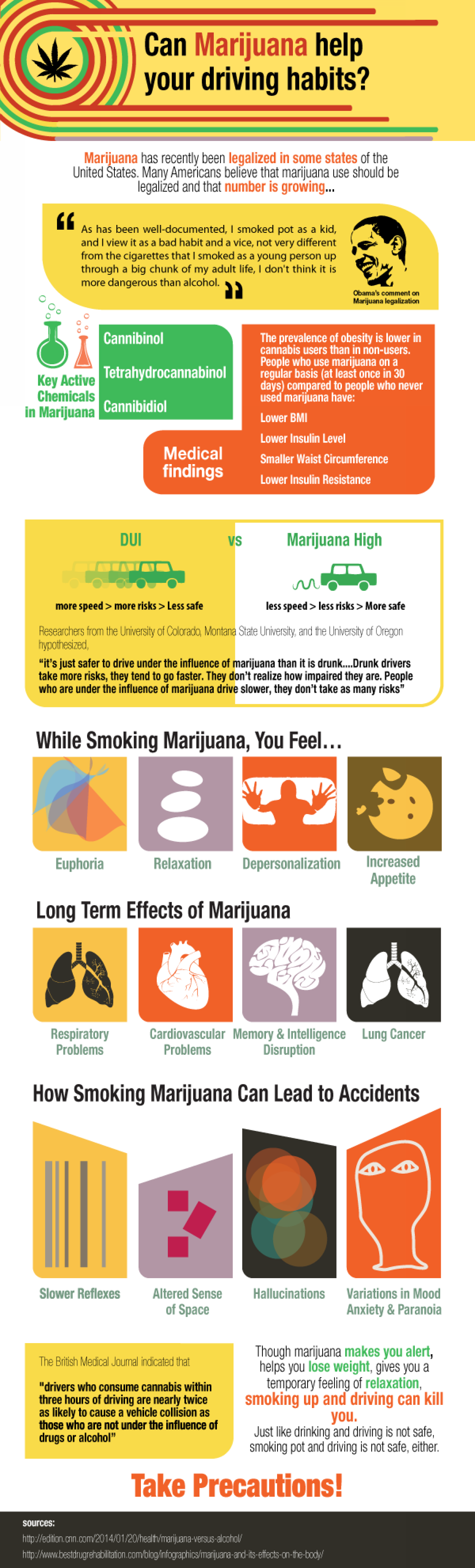 Can Marijuana Help Your Driving Habits? Infographic