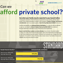 Can my family afford private school? Infographic