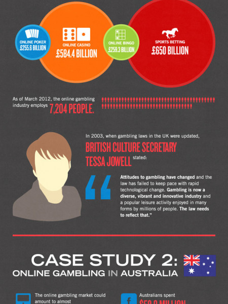 Can Online Gambling Pay the nation's bills? Infographic Infographic