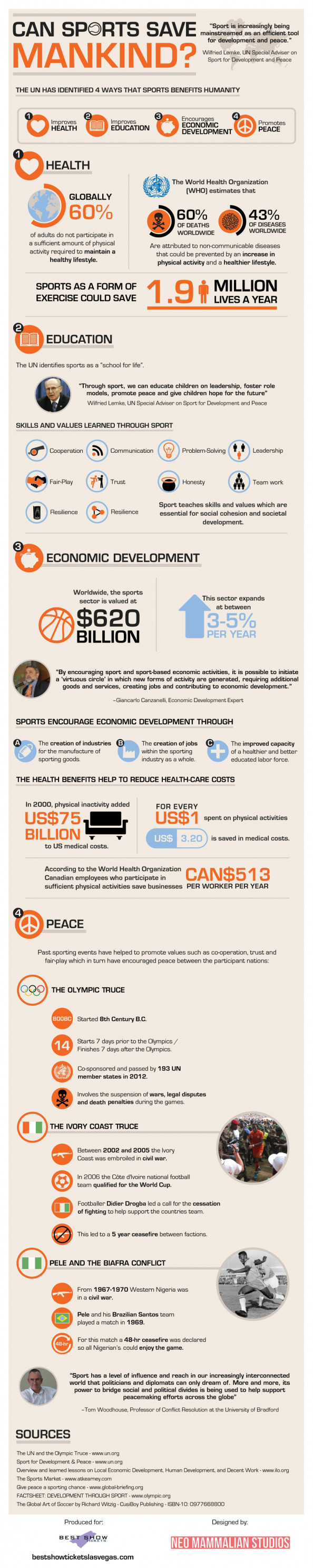 Can Sports Save Mankind? Infographic