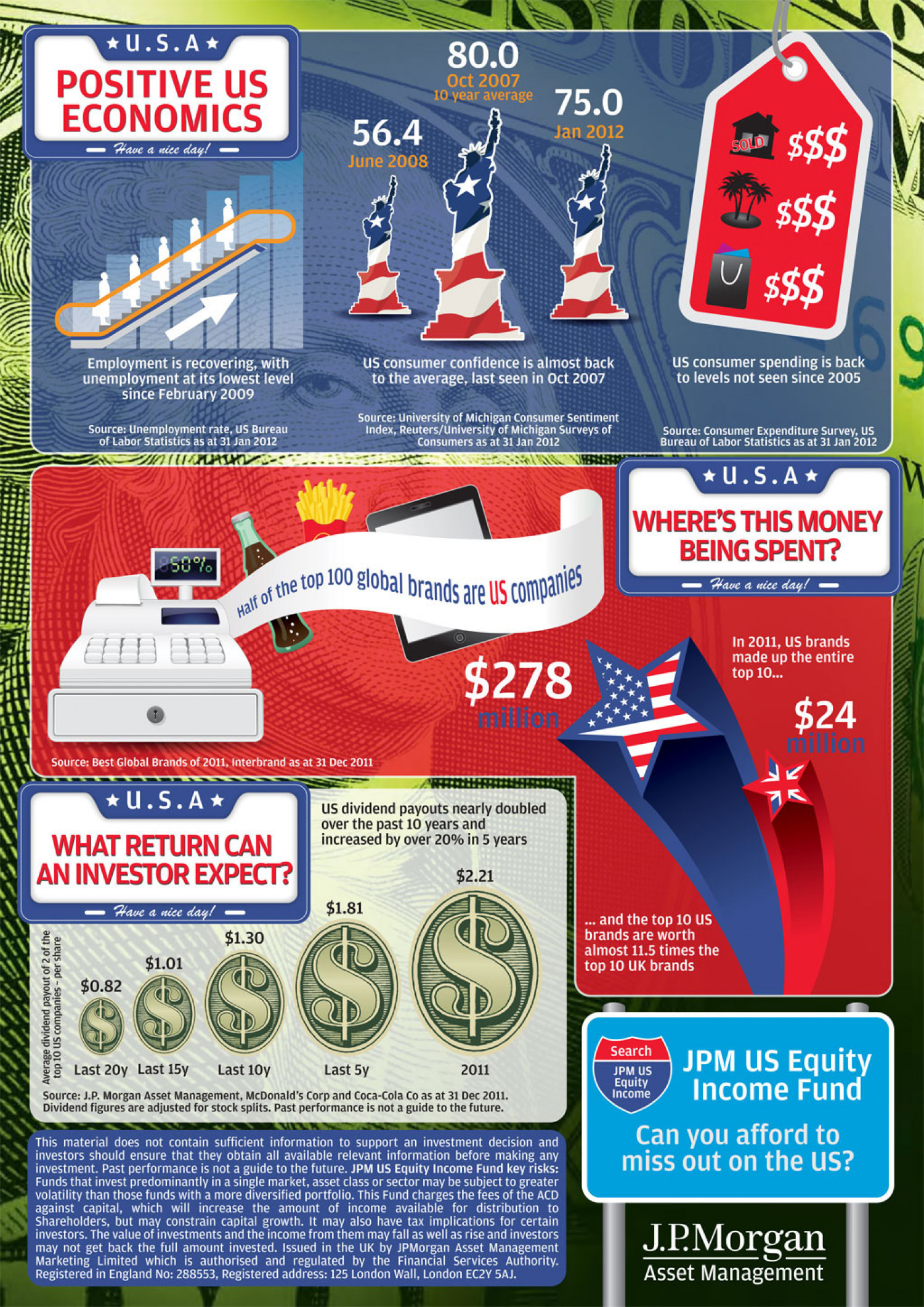 Can You Afford to Miss Out on the US? Infographic