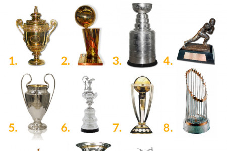 Can You Name These Famous Sports Trophies? Infographic