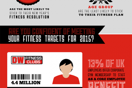 Can you stick to your 2015 fitness plan? Infographic