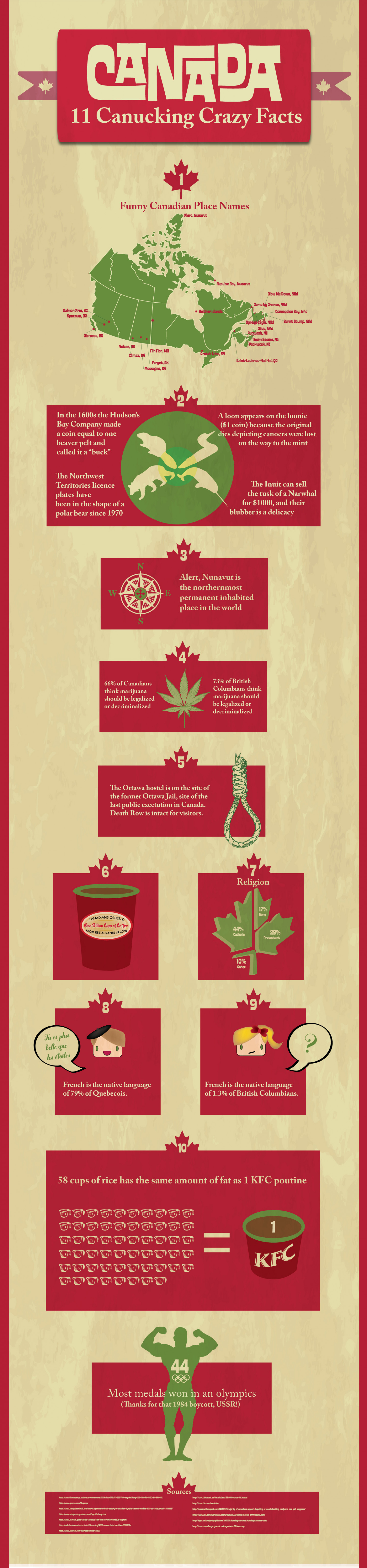 Canada 11 Canucking Crazy Facts Infographic