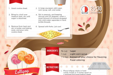 Candies To Make at Home Infographic
