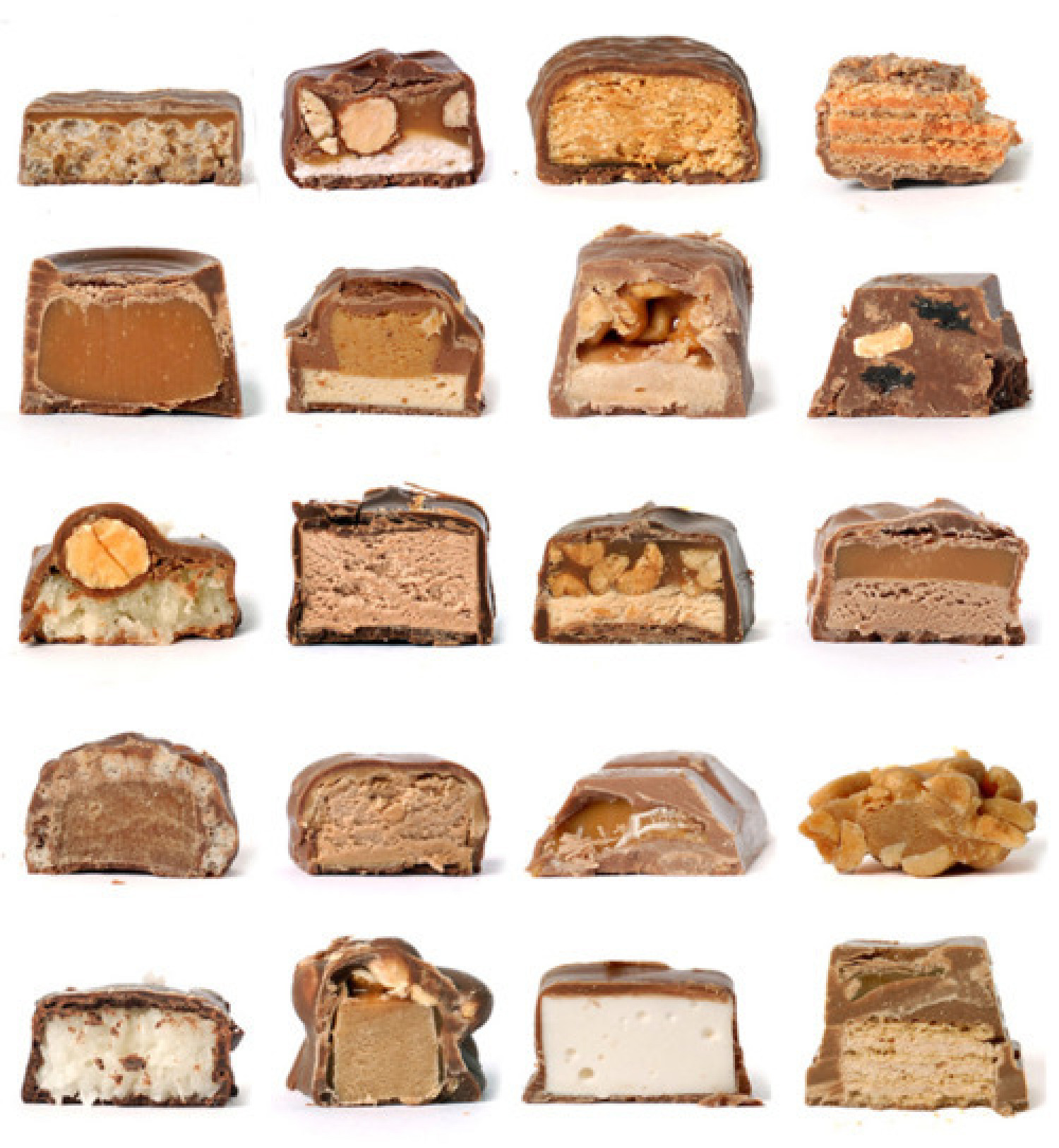 Candy Bars Infographic