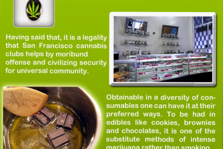 Cannabis Clubs for Medicines in SF Infographic