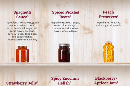 Canning 101  Infographic
