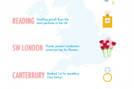 Canterbury crowned most romantic place in the UK Infographic
