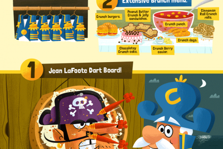 Cap'n Crunch's Top 5 Requests for His Green Room Infographic