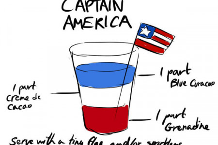 Captain America Cocktail Infographic