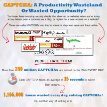 CAPTCHA: A Productivity Wasteland or Wasted Opportunity? Infographic