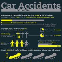 Car Accidents Infographic