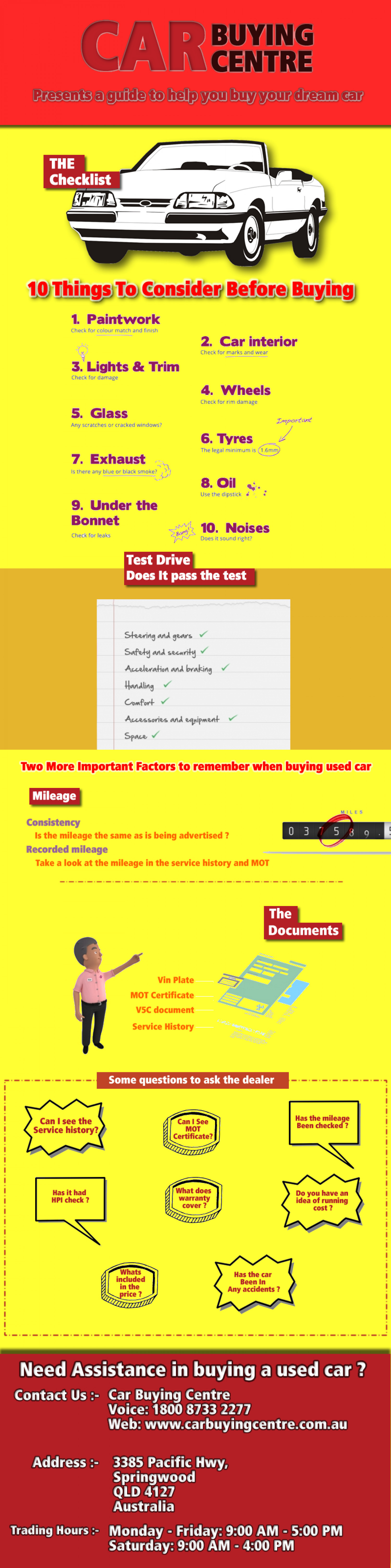 Car Buying Centre  Infographic