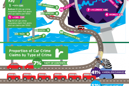 Car Crime Hotspots Infographic