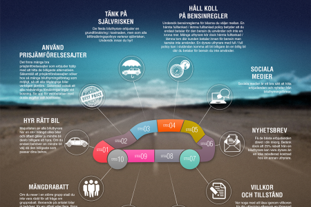 Car Renting Infographic Infographic