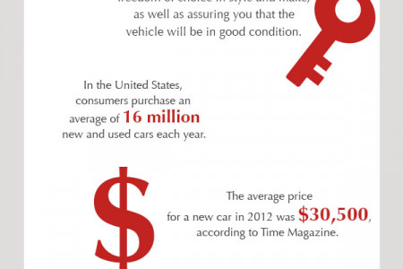 Car Shopping Facts Infographic