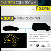 Car Tech Countdown to 2018 Infographic