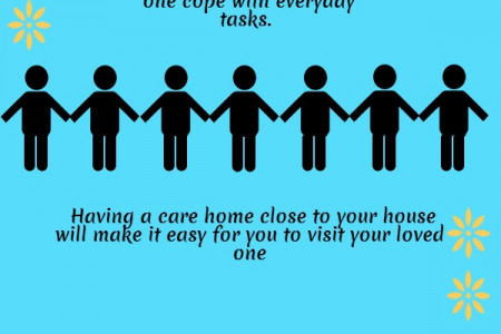 Care Home Infographic