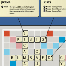 Caribbean Scrabble: Top Scores For Caribbean Word Draws Infographic