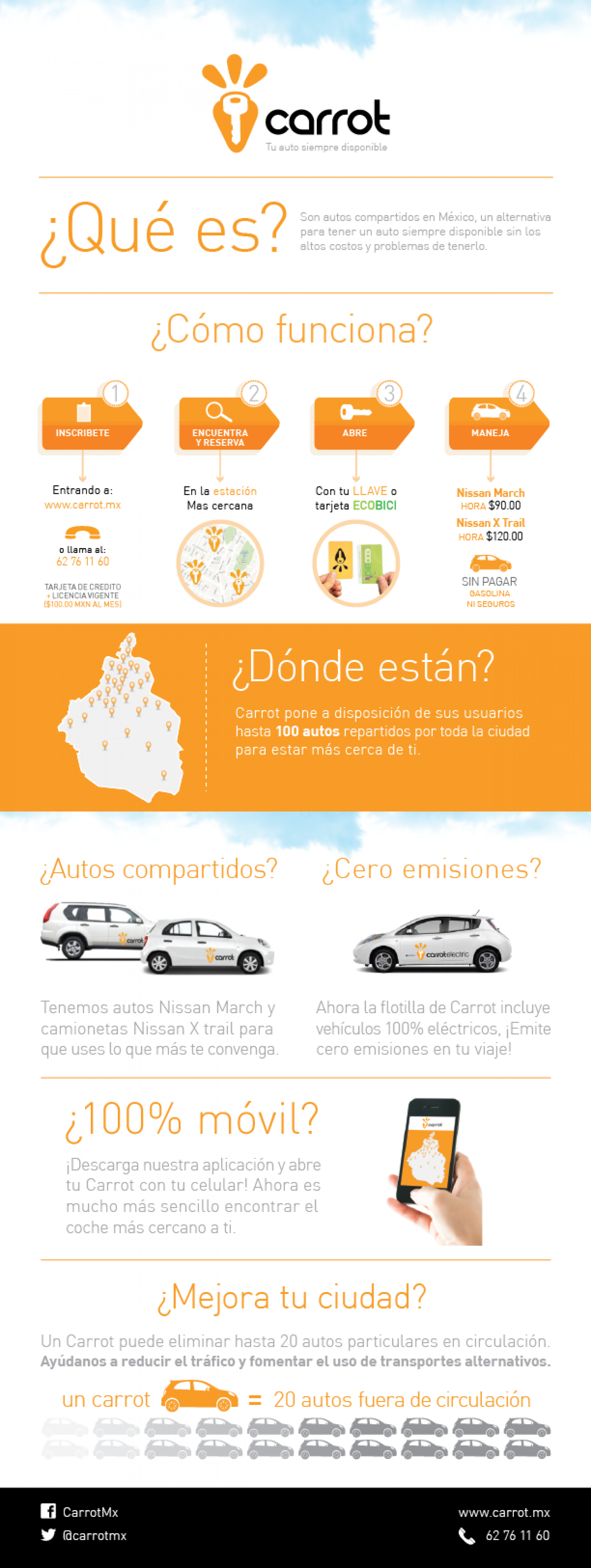 Carrot autos compartidos Infographic