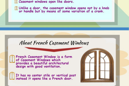 Casement Windows Infographic