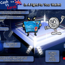 Cash Vs Cards UK Infographic