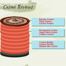 Casino Editorial Infographic