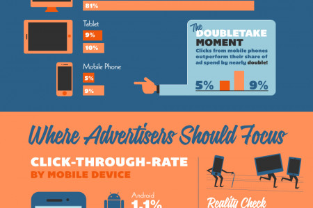 Catching Up With Mobile - State of the Mobile Market Infographic