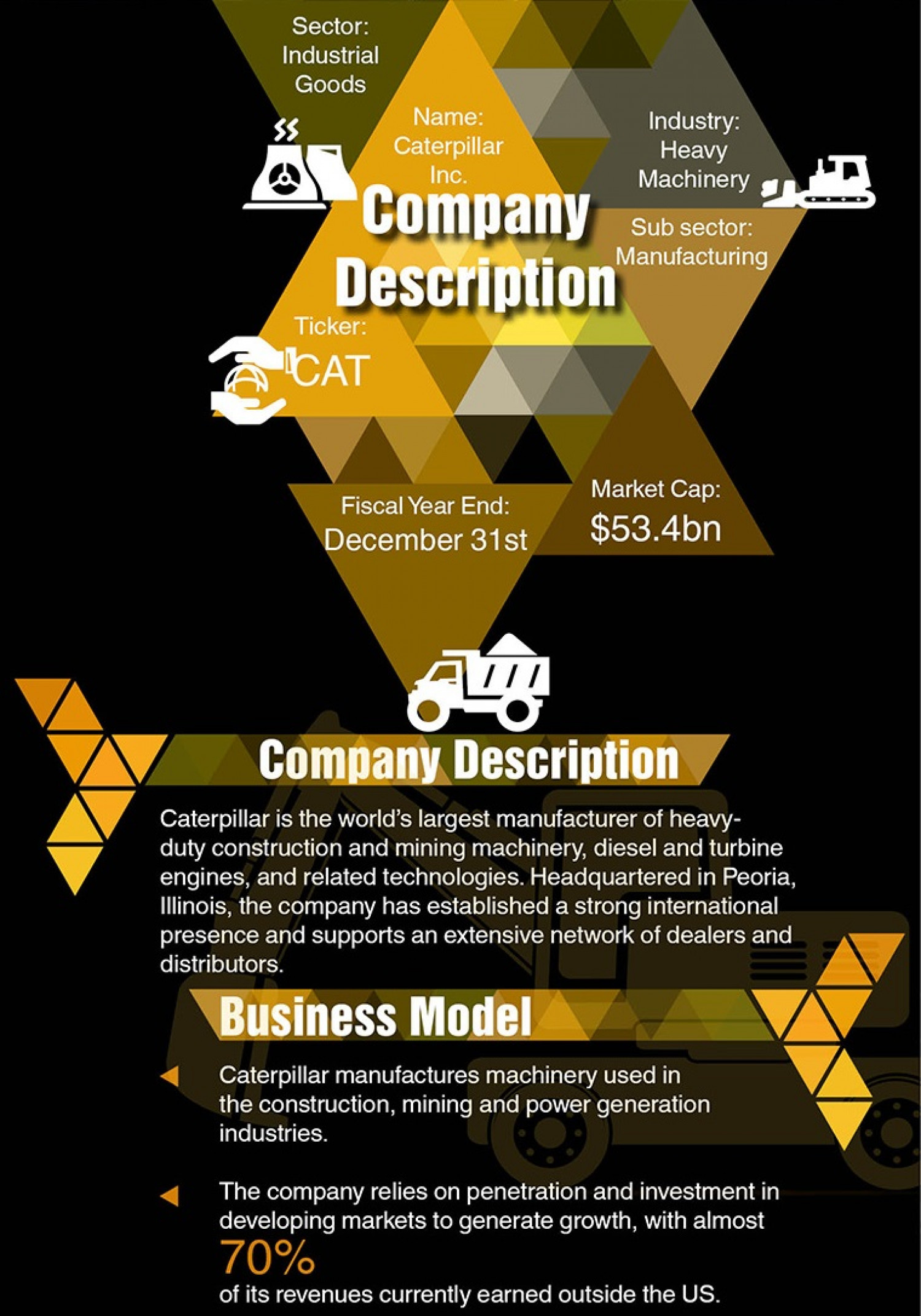 Caterpillar Company Description Infographic